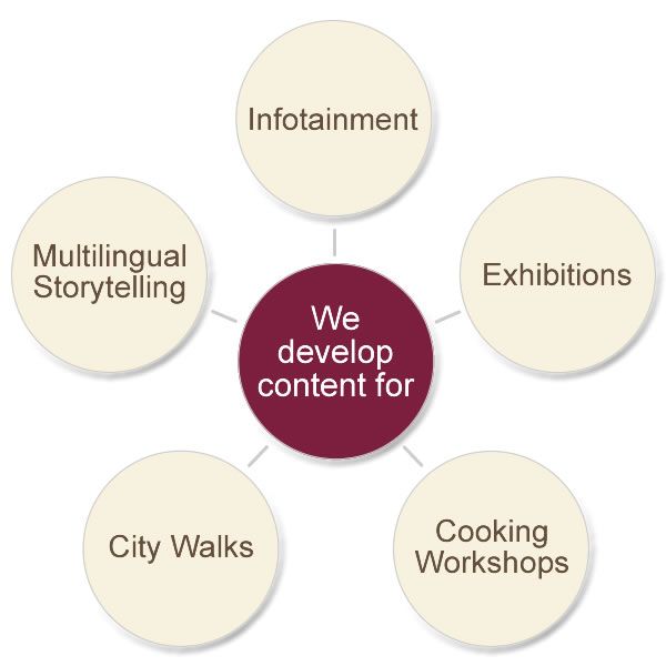 We develop content for